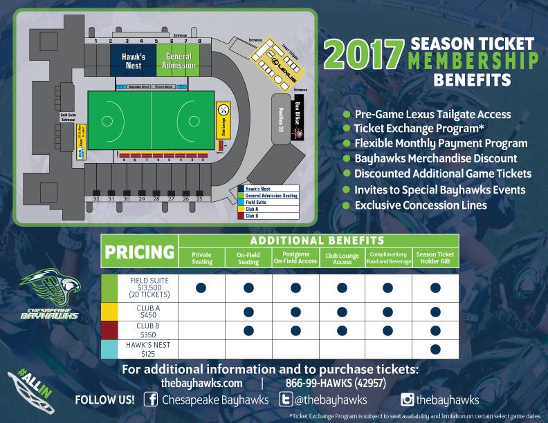 2017 Bayhawks Season Tickets & Benefits