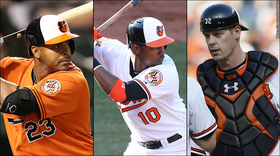 Orioles 2014: Nelson Cruz, Adam Jones, Matt Wieters