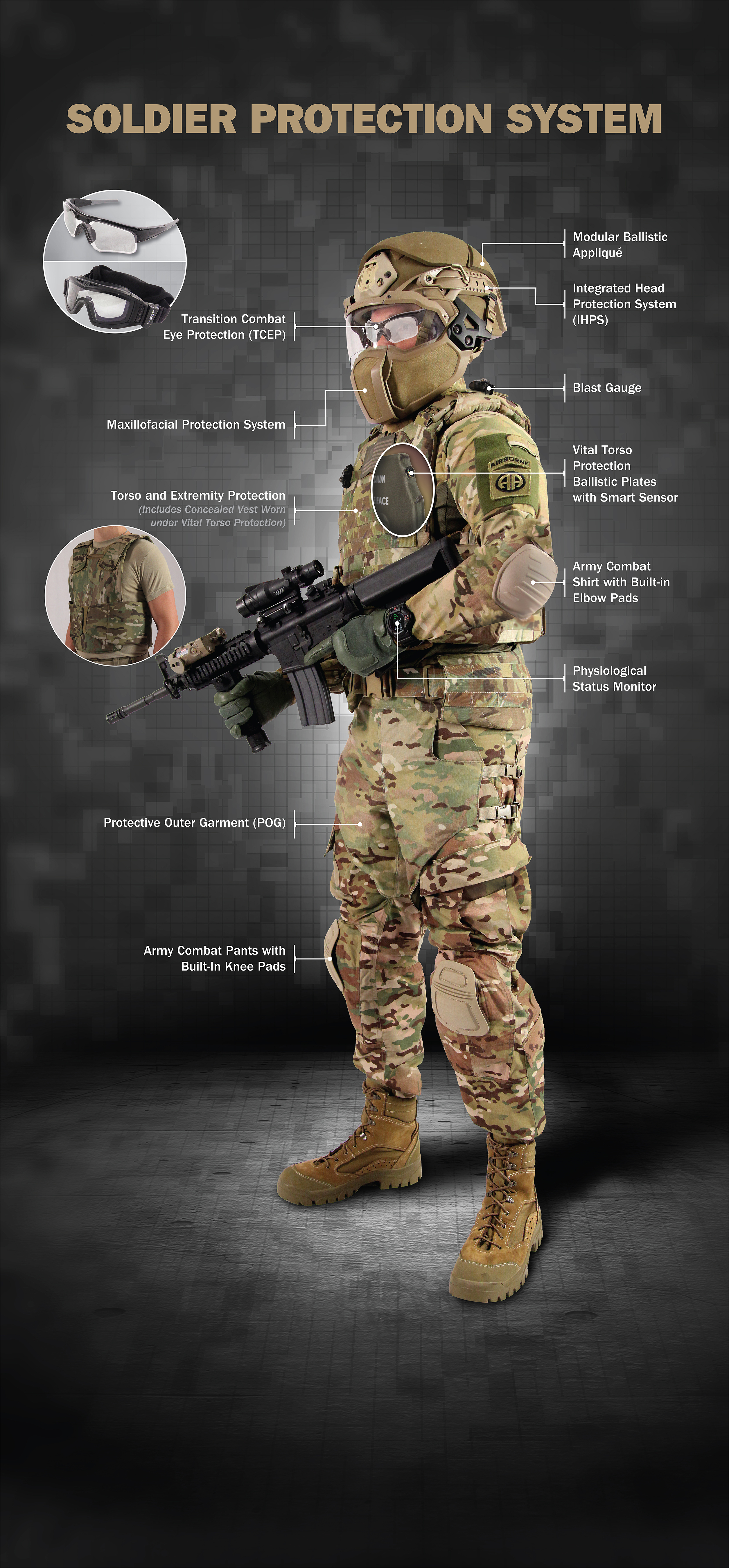 Army To Roll Out Better Body Armor Combat Shirt In 2019