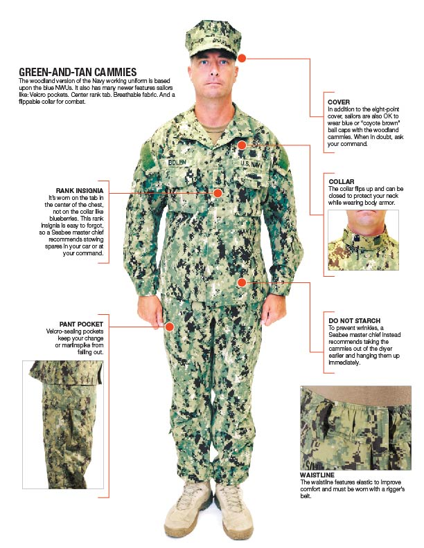 The Navy S Woodland Cammies The Roll Out Plan Amp How To